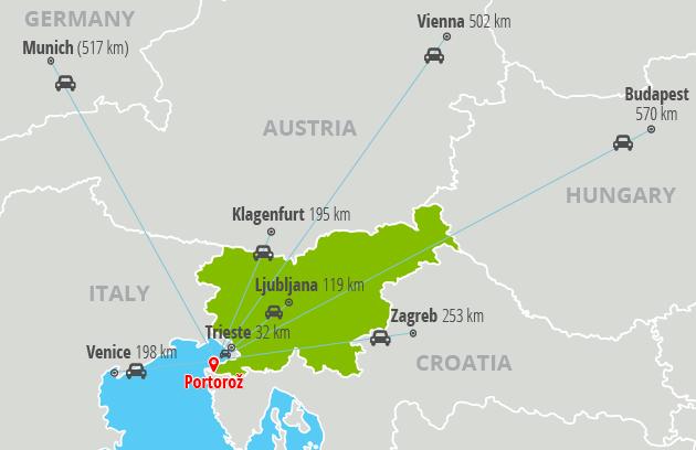 Evropa-Kilometri.jpg